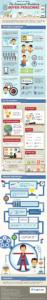 buyer persona infographic singlegrain