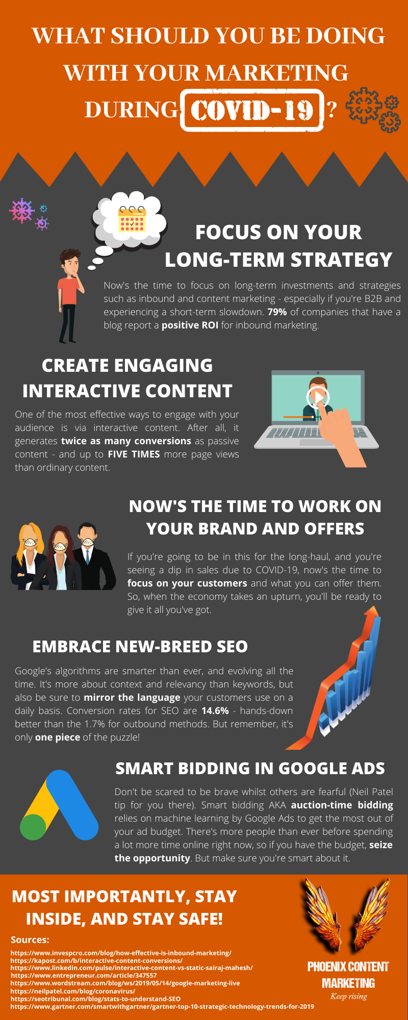 Marketing During COVID-19 Infographic